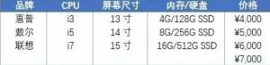 %e5%b1%8f%e5%b9%95%e5%bf%ab%e7%85%a7-2017-08-15-%e4%b8%8b%e5%8d%8812-11-45
